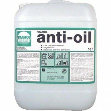 ANTI OIL